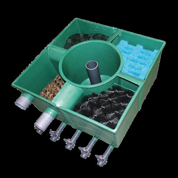 Center-Vortex Filter Komplettset (C-20 bis C-115)